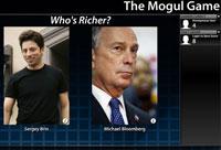 mogul_game
